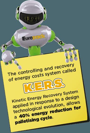 KERS Robot energy saving